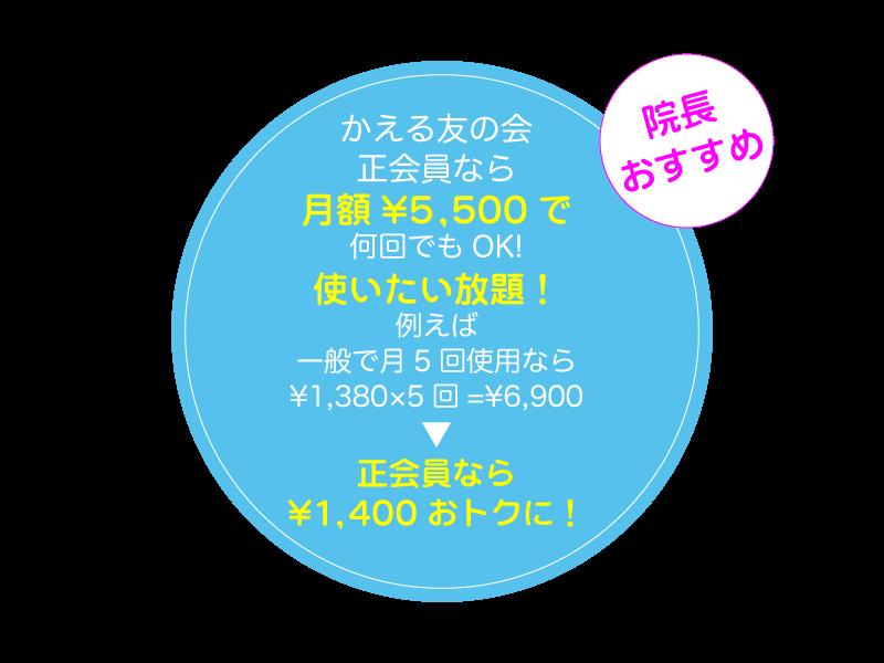 院長おすすめ かえる友の会 正会員なら 月額¥5,500で 何回でもOK! 使いたい放題! 例えば 一般で月5回使用なら ¥1,380×5回=¥6,900  正会員なら ¥1,400おトクに!